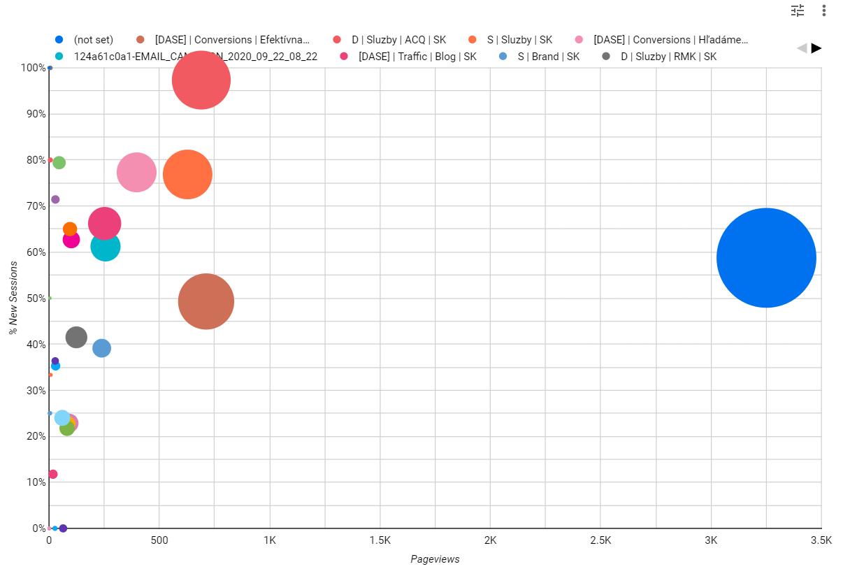 10_google-data-studio-filter-metrics