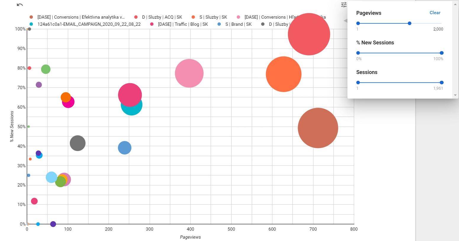 11_google-data-studio-filter-metrics-used