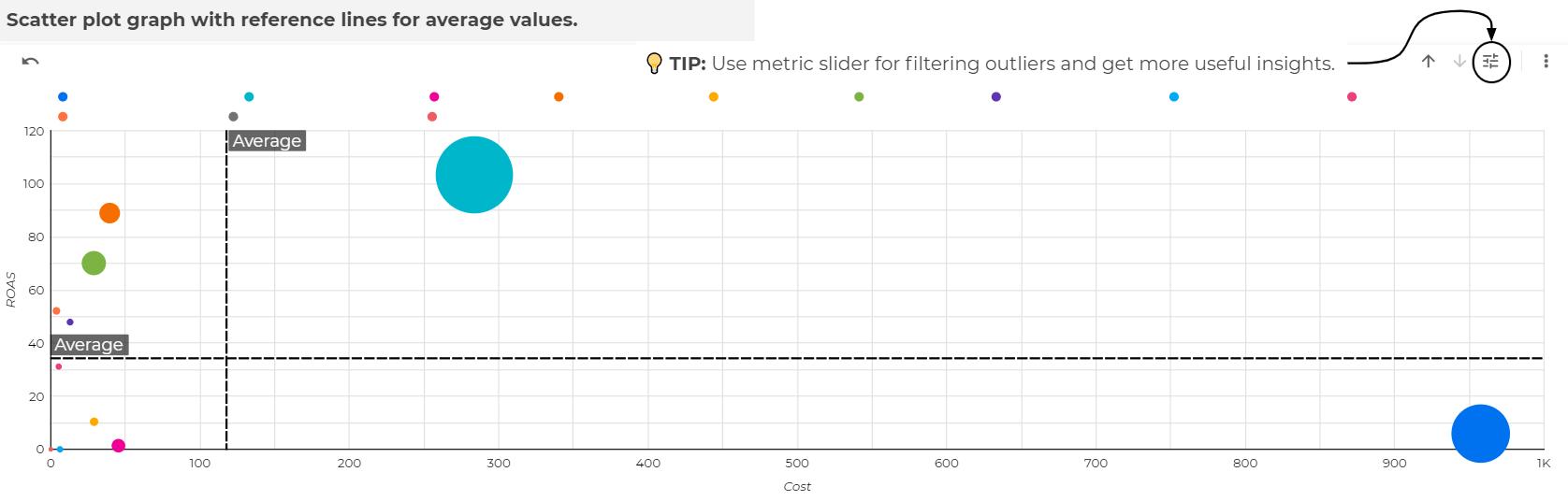 13_google-data-studio-reference-lines-metrix