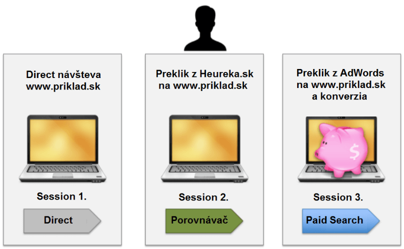 user ID infografika