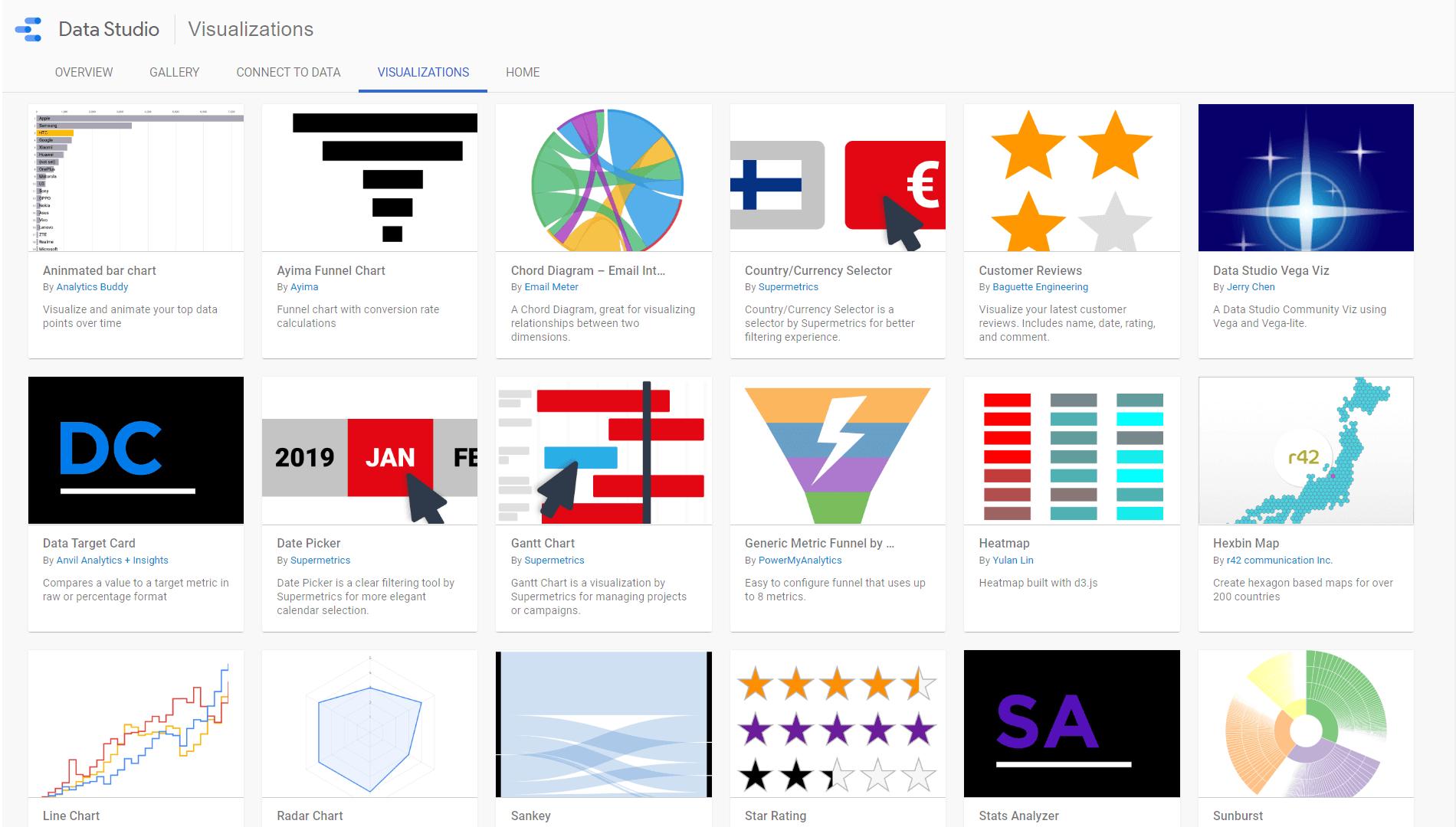 Community visualizations - Google Data Studio news