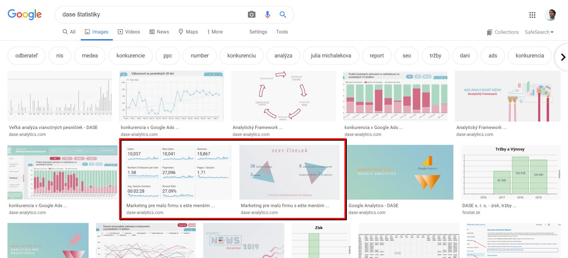 grafy v google obrázkoch - seo, dase štatistiky