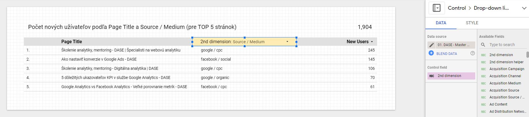 novinky - Google Data Studio Parameters