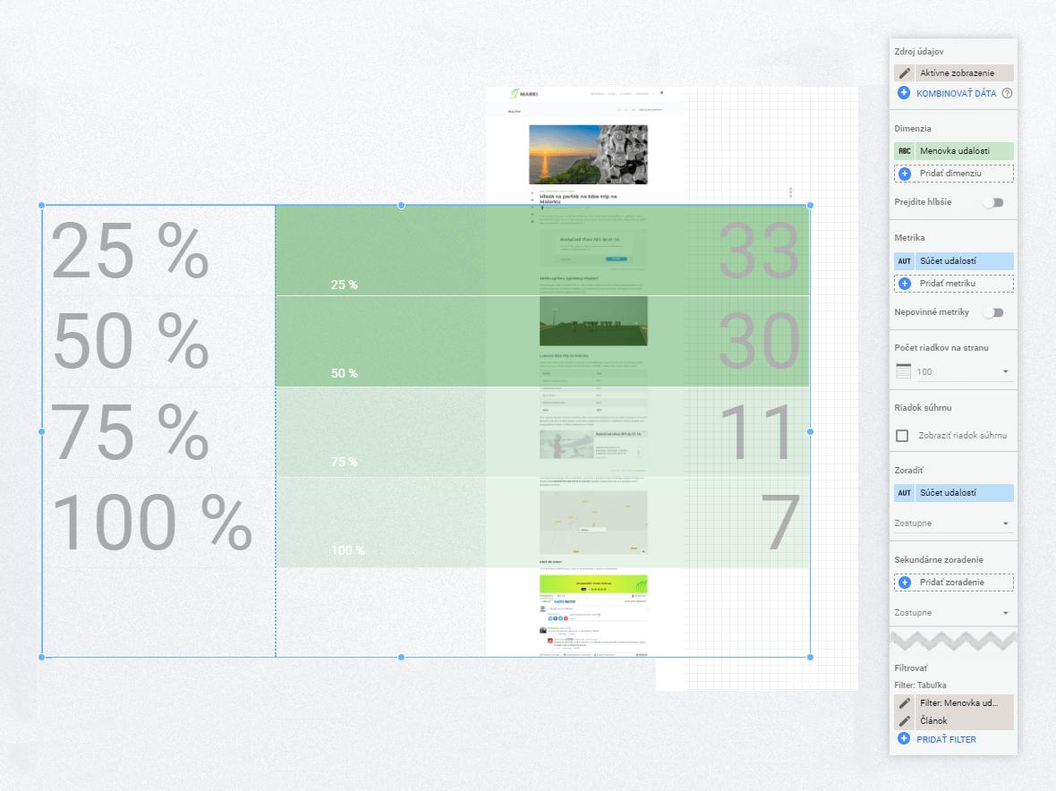 Heatmap in Google Data Studio
