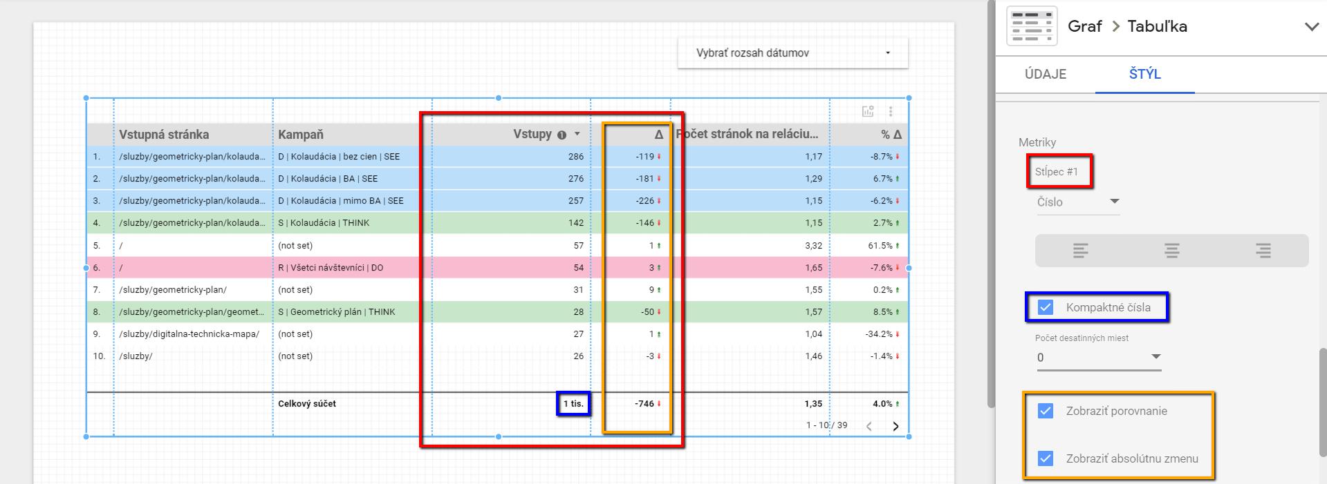 Metriky formátovanie, Google Data Studio, návod