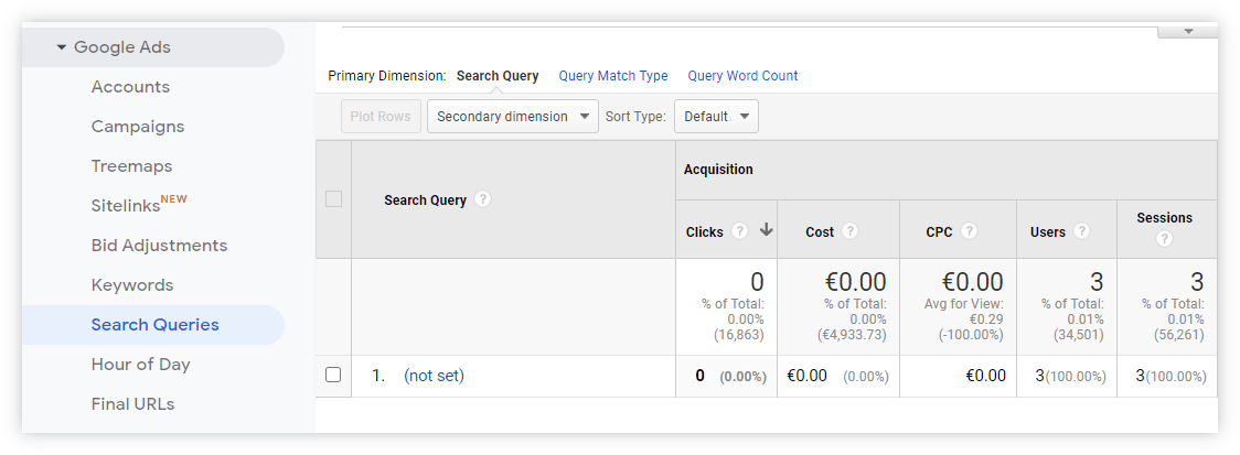 (not set) search queries google analytics ads