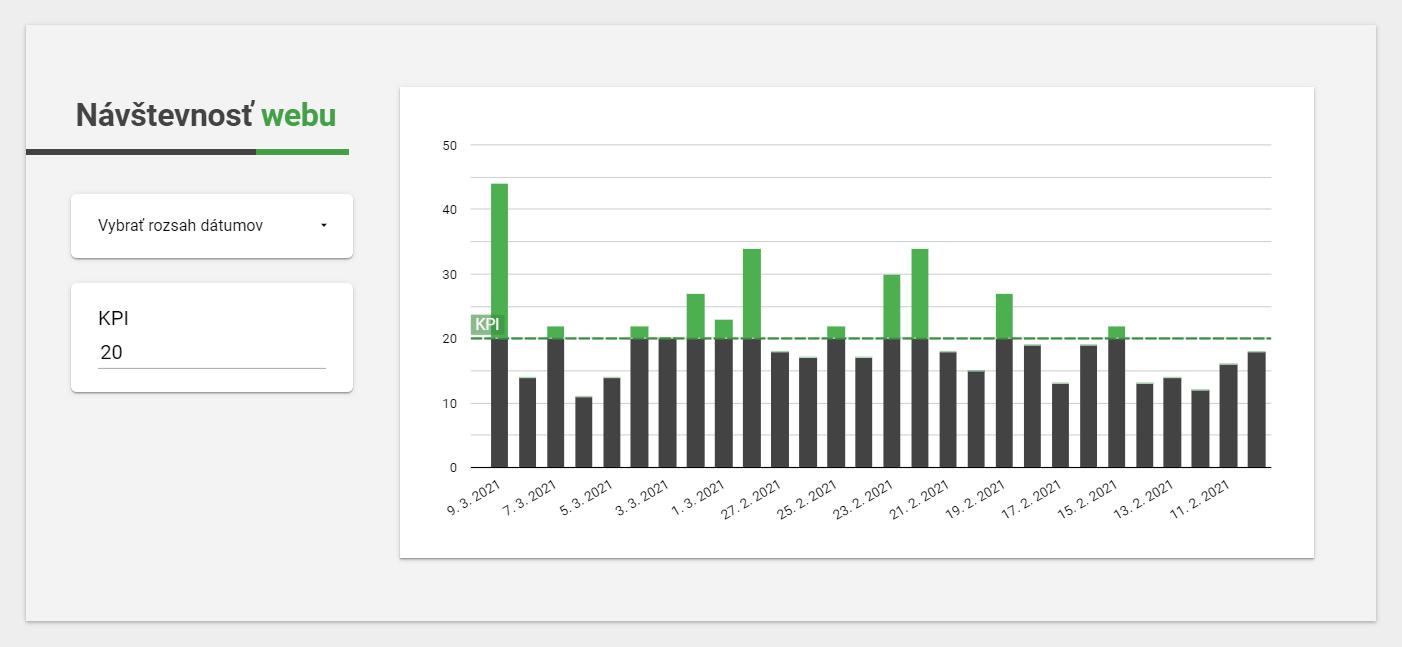 Parameters KPI report Data studio