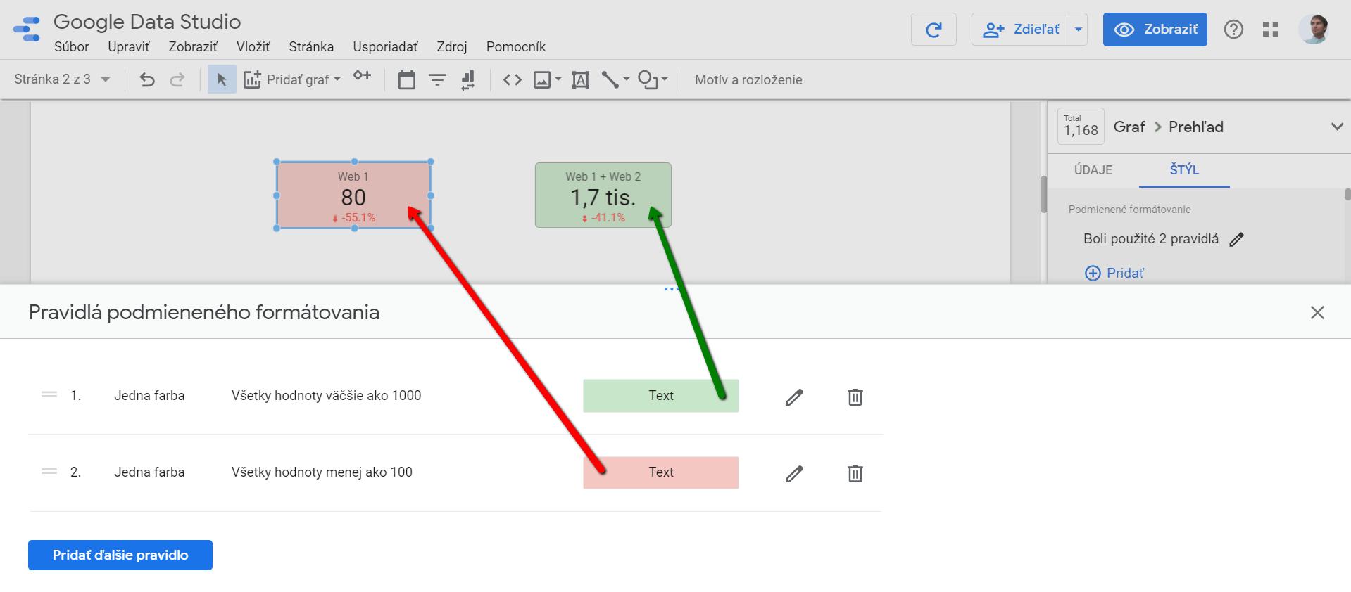 Podmienené formátovanie Google Data Studio, Prehľady
