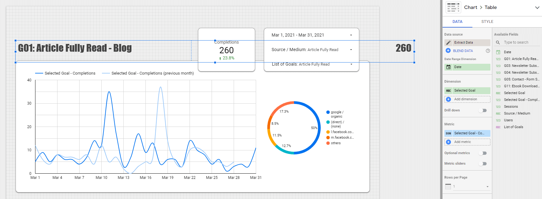 table parameter google data studio